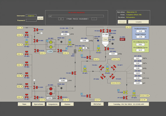 Integrated control rule systems